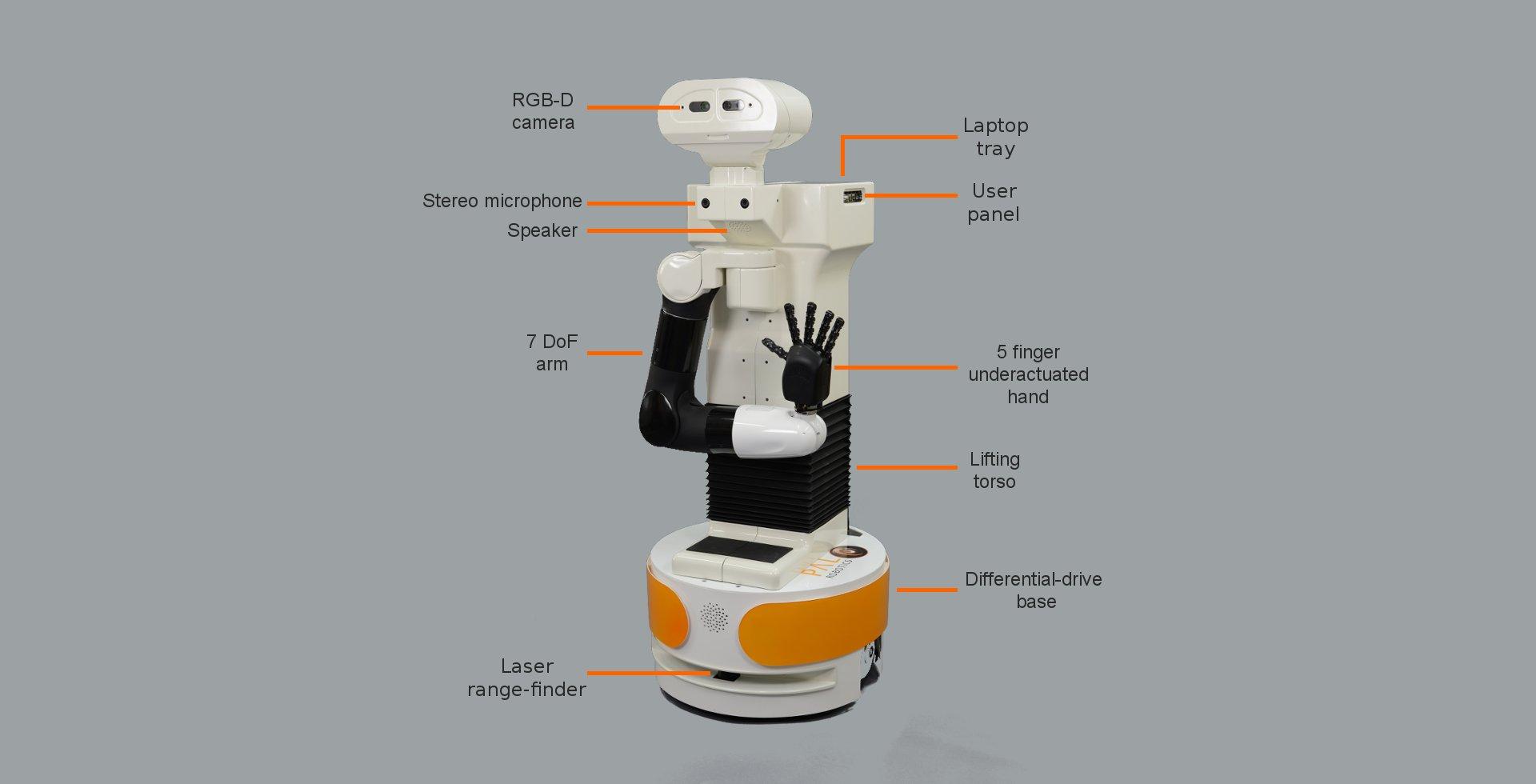TIAGo robot manipulator collaborative